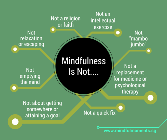 You might be having the wrong idea about mindfulness. By Mindful Moments Singapore